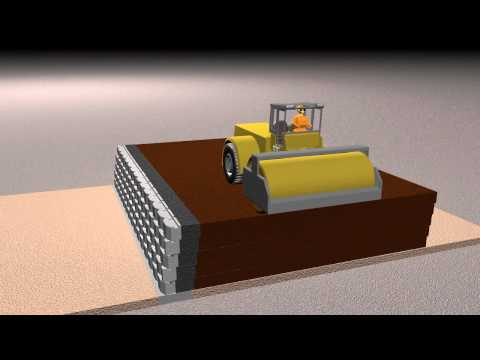 Construction sequence of Multiblock Retaining Wall System